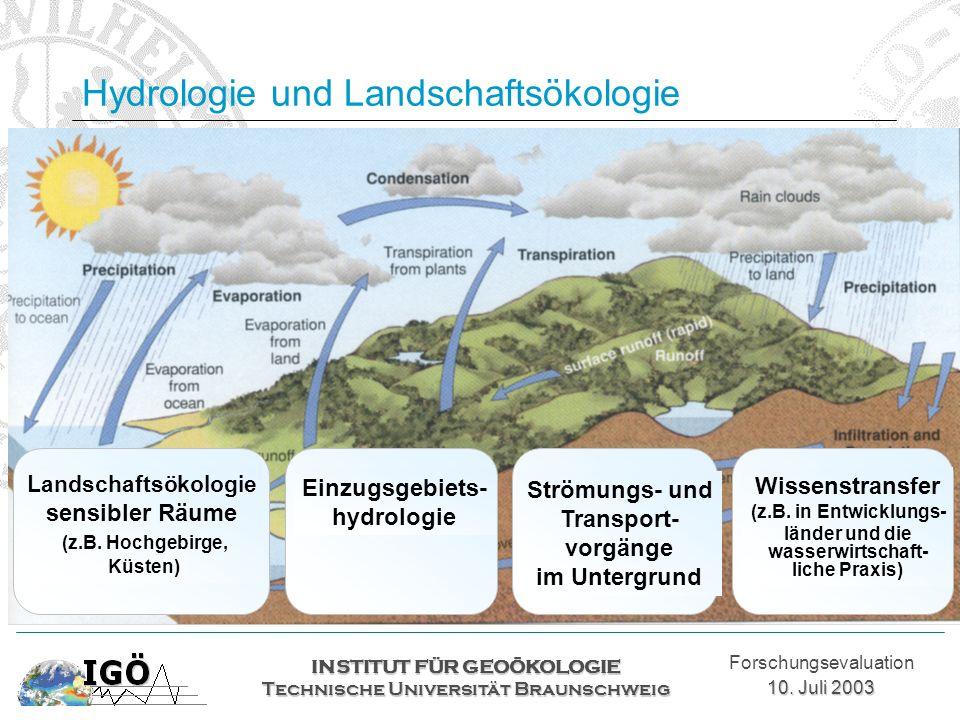 Hydrologie und Landschaftsökologie INSTITUT FÜR GEOÖKOLOGIE Technische Universität Braunschweig Forschungsevaluation 10. Juli 2003 Landschaftsökologie