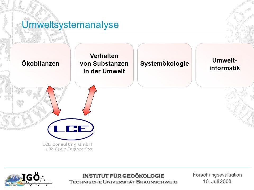 Umweltsystemanalyse INSTITUT FÜR GEOÖKOLOGIE Technische Universität Braunschweig Forschungsevaluation 10. Juli 2003 Ökobilanzen Verhalten von Substanz