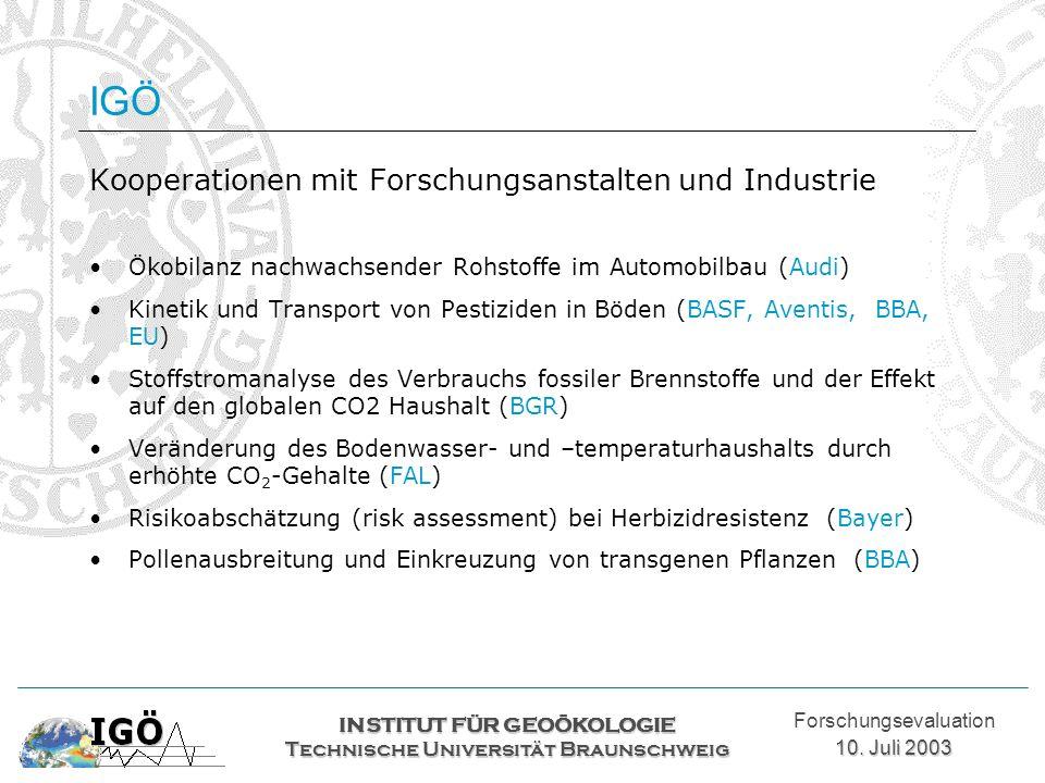 IGÖ Kooperationen mit Forschungsanstalten und Industrie Ökobilanz nachwachsender Rohstoffe im Automobilbau (Audi) Kinetik und Transport von Pestiziden
