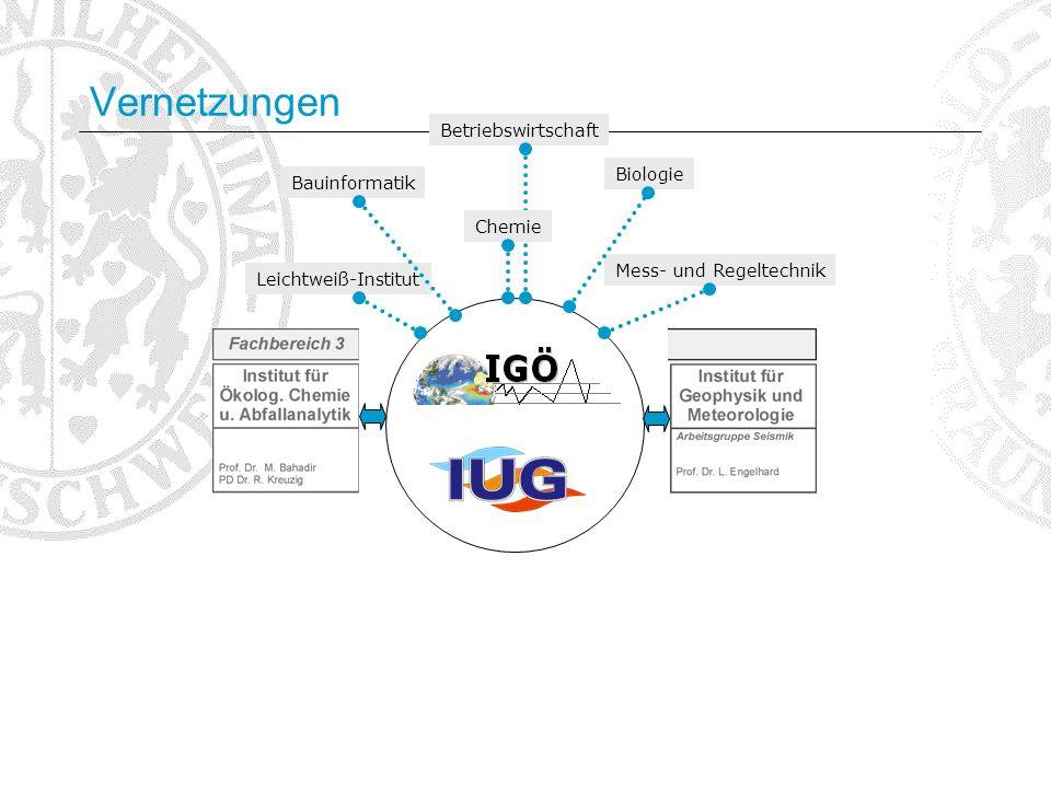 Bauinformatik Biologie Mess- und Regeltechnik Leichtweiß-Institut Betriebswirtschaft Chemie
