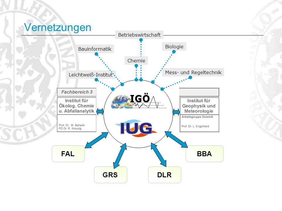 Vernetzungen Bauinformatik Biologie Mess- und Regeltechnik Leichtweiß-Institut Betriebswirtschaft Chemie FALBBA DLRGRS