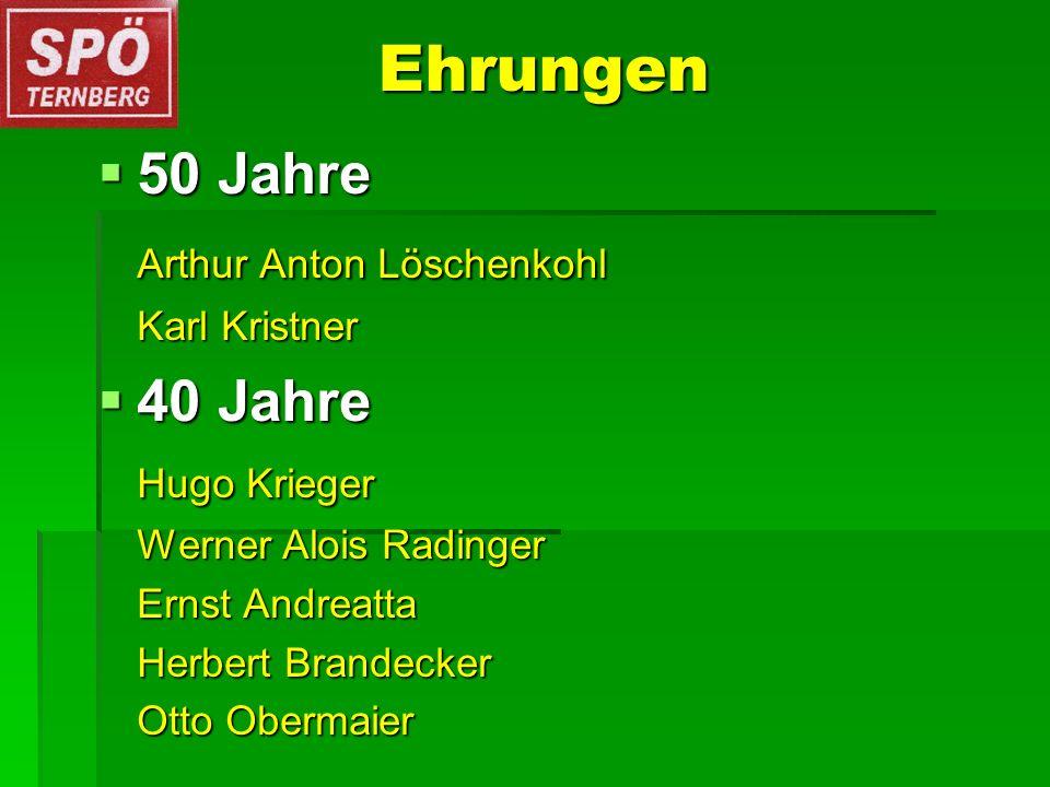 Ehrungen 50 Jahre 50 Jahre Arthur Anton Löschenkohl Karl Kristner 40 Jahre 40 Jahre Hugo Krieger Werner Alois Radinger Ernst Andreatta Herbert Brandec