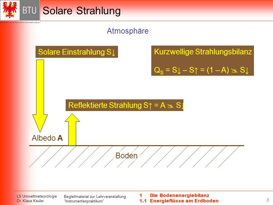 Begleitmaterial zur Lehrveranstaltung Instrumentenpraktikum 3 Solare Strahlung 1 Die Bodenenergiebilanz 1.1 Energieflüsse am Erdboden Boden Solare Einstrahlung S Albedo A Reflektierte Strahlung S = A S Kurzwellige Strahlungsbilanz Q S = S – S = (1 – A) S Atmosphäre