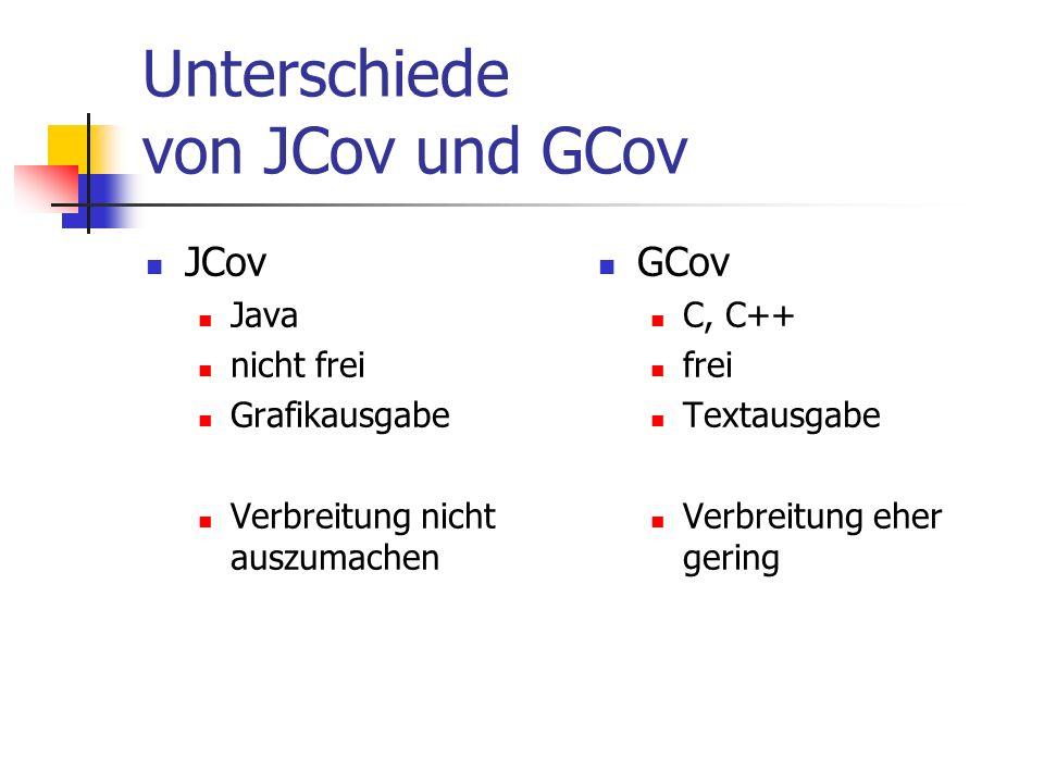 Unterschiede von JCov und GCov JCov Java nicht frei Grafikausgabe Verbreitung nicht auszumachen GCov C, C++ frei Textausgabe Verbreitung eher gering