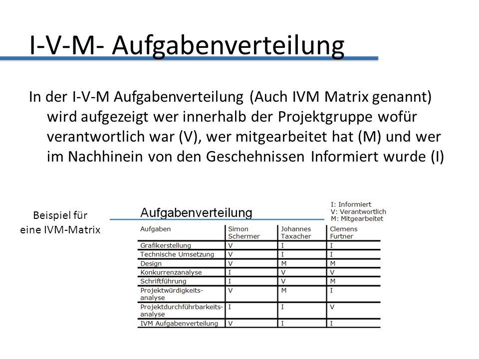 I-V-M- Aufgabenverteilung In der I-V-M Aufgabenverteilung (Auch IVM Matrix genannt) wird aufgezeigt wer innerhalb der Projektgruppe wofür verantwortli