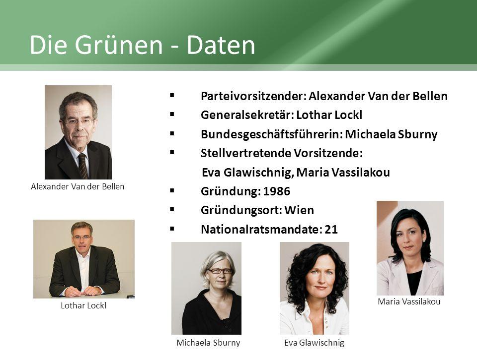 Die Grünen - Daten Parteivorsitzender: Alexander Van der Bellen Generalsekretär: Lothar Lockl Bundesgeschäftsführerin: Michaela Sburny Stellvertretend