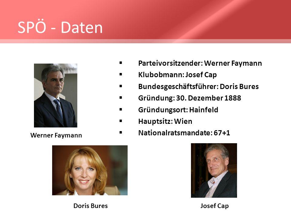 SPÖ - Daten Parteivorsitzender: Werner Faymann Klubobmann: Josef Cap Bundesgeschäftsführer: Doris Bures Gründung: 30. Dezember 1888 Gründungsort: Hain