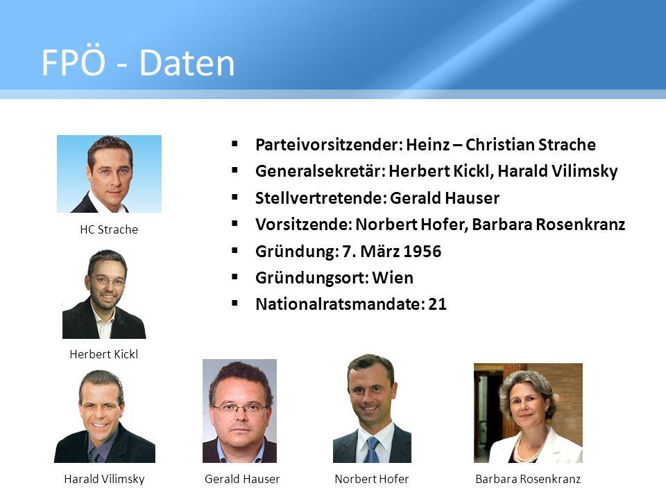 FPÖ - Daten Parteivorsitzender: Heinz – Christian Strache Generalsekretär: Herbert Kickl, Harald Vilimsky Stellvertretende: Gerald Hauser Vorsitzende: