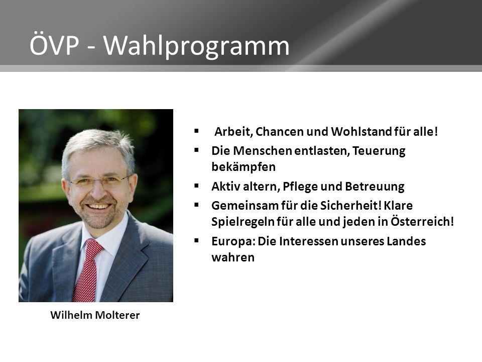 ÖVP - Daten Parteivorsitzender: Wilhelm Molterer Generalsekretär: Hannes Missethon Klubobmann: Wolfgang Schüssel Bundesgeschäftsführerin: Michaela Mojzis Gründung: 17.