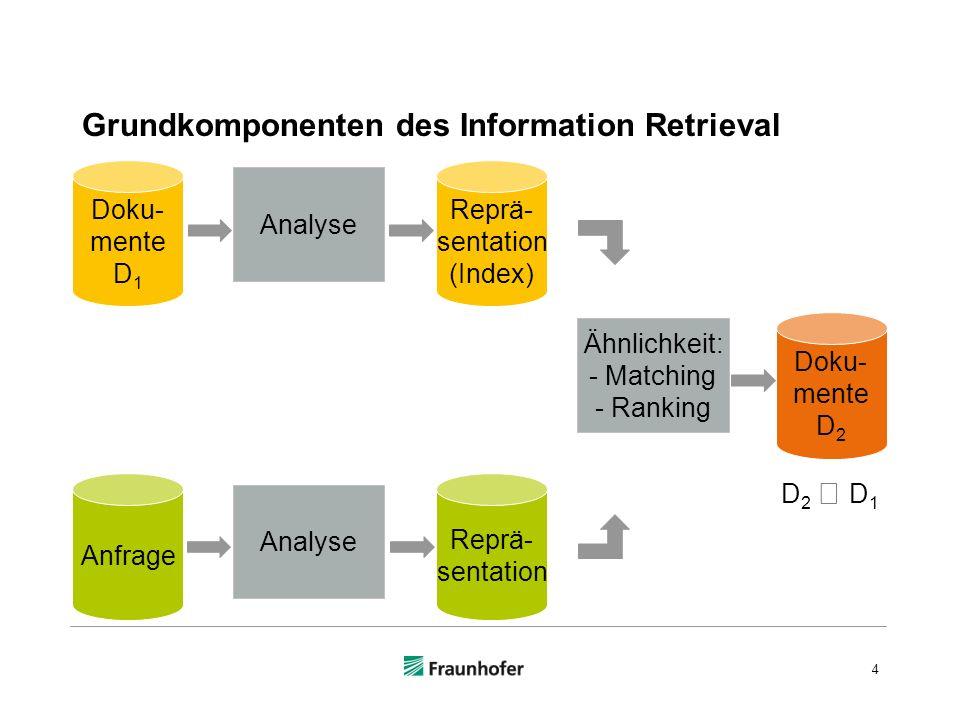 Grundkomponenten des Information Retrieval 4 Doku- mente D 1 Anfrage Analyse Reprä- sentation (Index) Reprä- sentation Ähnlichkeit: - Matching - Ranki