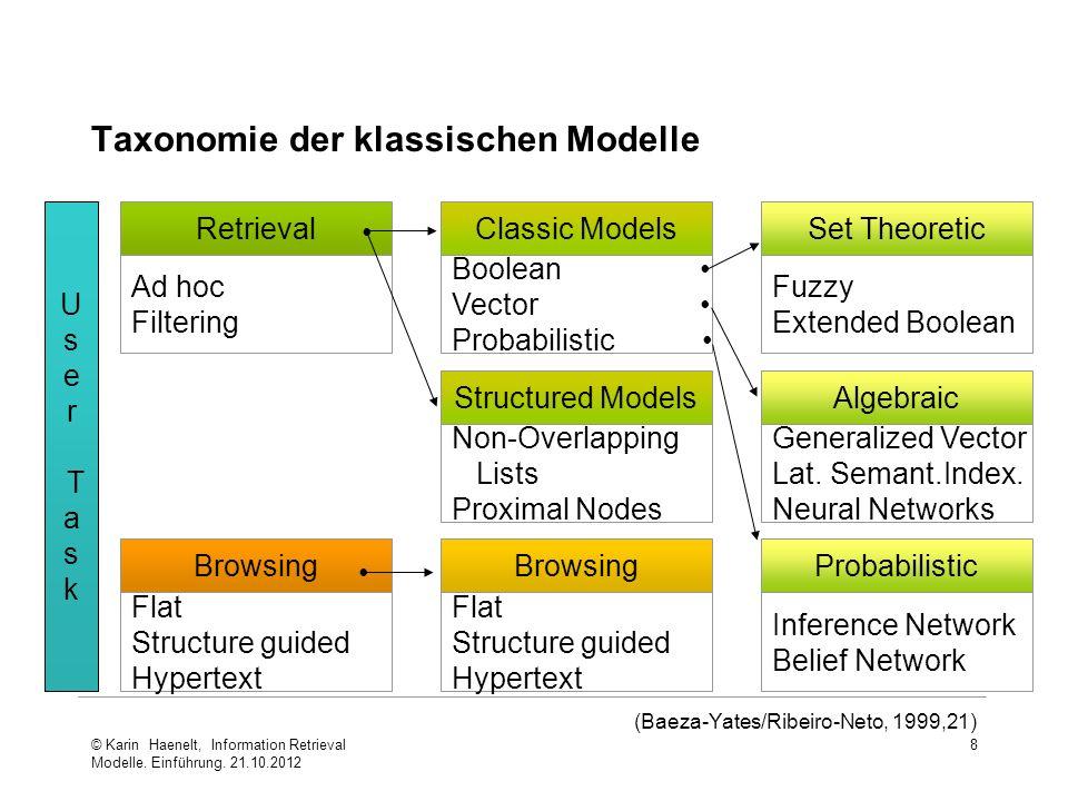 8 Taxonomie der klassischen Modelle Set Theoretic Fuzzy Extended Boolean Algebraic Generalized Vector Lat.