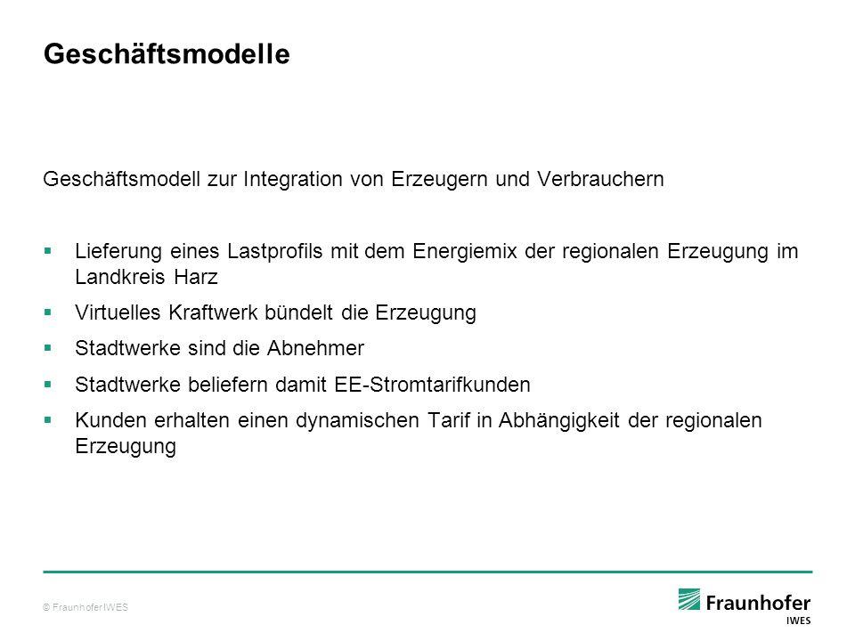 © Fraunhofer IWES Geschäftsmodelle Geschäftsmodell zur Integration von Erzeugern und Verbrauchern Lieferung eines Lastprofils mit dem Energiemix der r