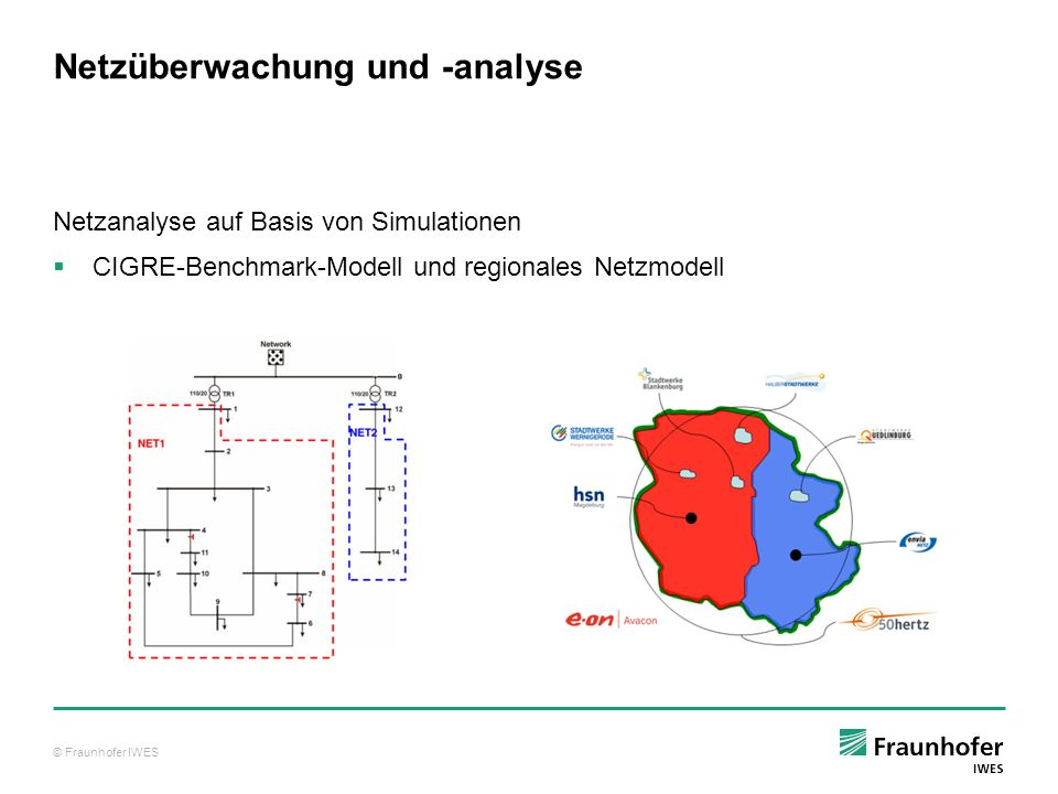 © Fraunhofer IWES Netzüberwachung und -analyse Netzanalyse auf Basis von Simulationen CIGRE-Benchmark-Modell und regionales Netzmodell