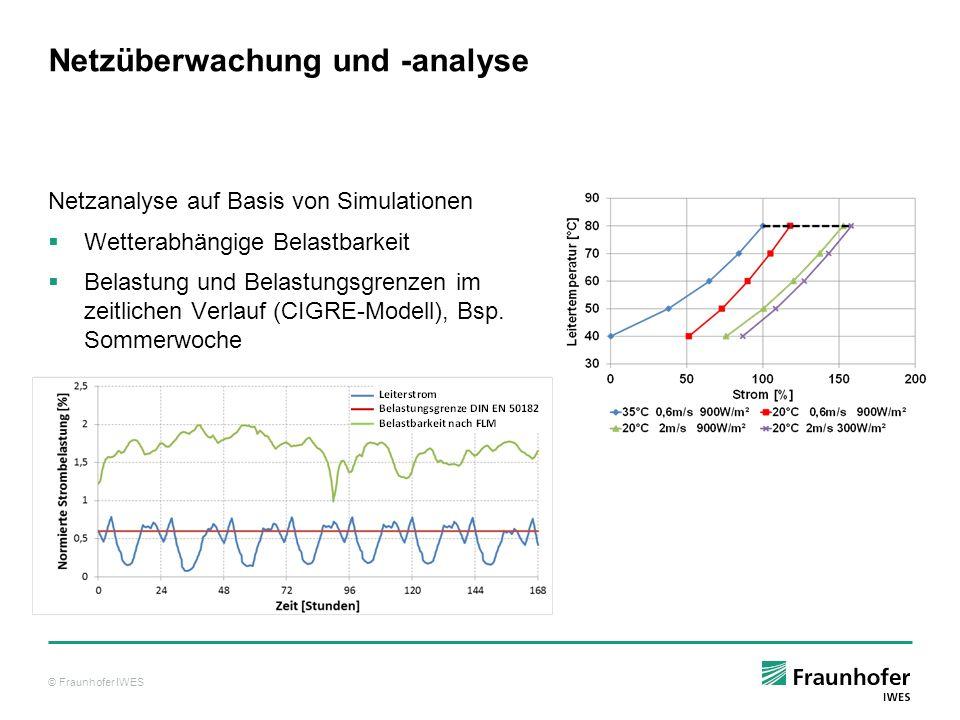 © Fraunhofer IWES Netzüberwachung und -analyse Netzanalyse auf Basis von Simulationen Wetterabhängige Belastbarkeit Belastung und Belastungsgrenzen im