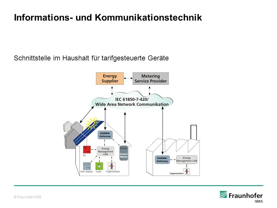 © Fraunhofer IWES Informations- und Kommunikationstechnik Schnittstelle im Haushalt für tarifgesteuerte Geräte