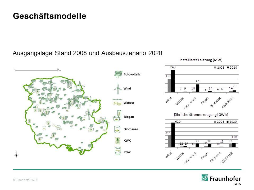 © Fraunhofer IWES Geschäftsmodelle Ausgangslage Stand 2008 und Ausbauszenario 2020