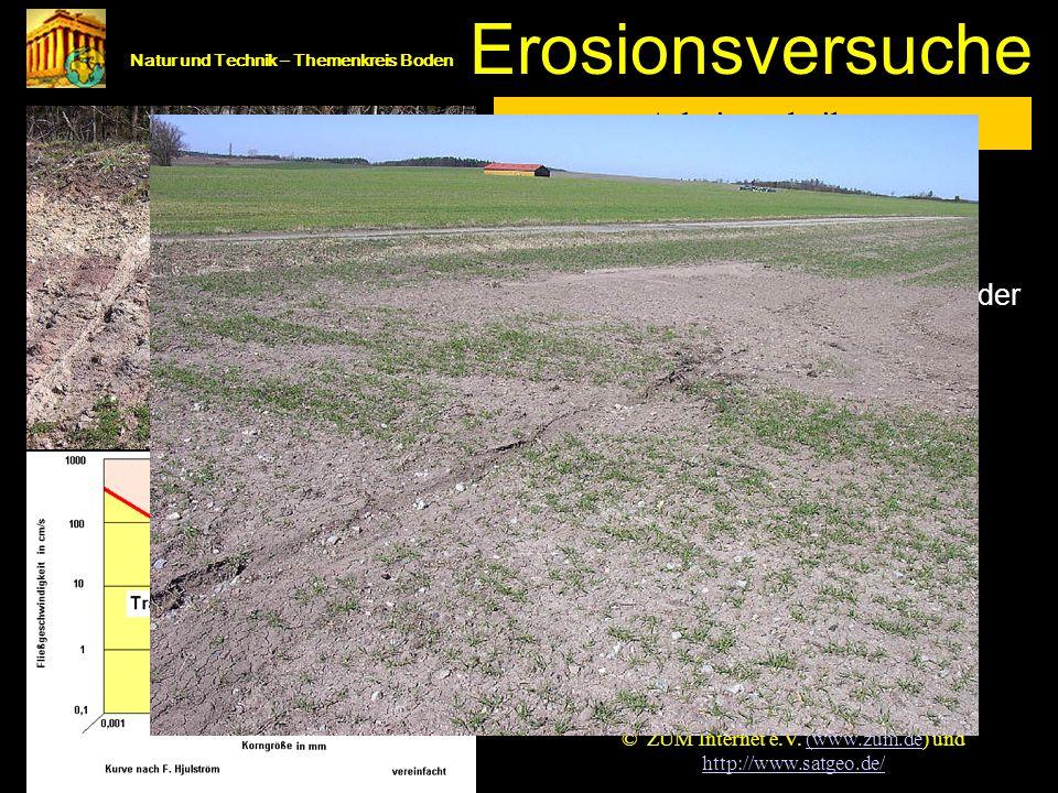 Natur und Technik – Themenkreis Boden Erosionsversuche Bodenerosion Arbeitstechniken Bau eines Erosionsexperimentierkastens Untersuchung und Dokumenta