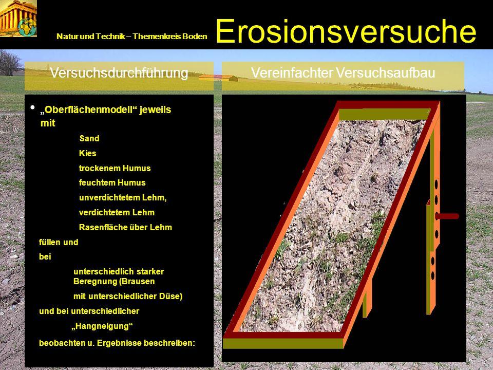Der Versuchsaufbau Natur und Technik – Themenkreis Boden Erosionsversuche Versuchsdurchführung Oberflächenmodell jeweils mit Sand Kies trockenem Humus