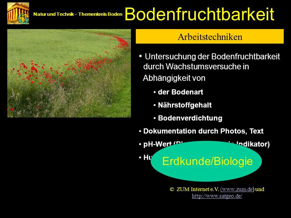 Natur und Technik – Themenkreis Boden Bodenfruchtbarkeit Arbeitstechniken Untersuchung der Bodenfruchtbarkeit durch Wachstumsversuche in Abhängigkeit