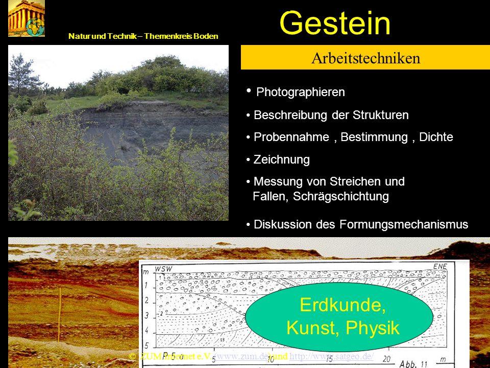 Natur und Technik – Themenkreis Boden Gestein Arbeitstechniken Photographieren Beschreibung der Strukturen Probennahme, Bestimmung, Dichte Zeichnung M