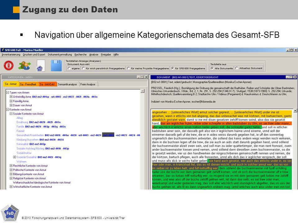 © 2010 Forschungsnetzwerk und Datenbanksystem - SFB 600 - Universität Trier Zugang zu den Daten Navigation über allgemeine Kategorienschemata des Gesamt-SFB