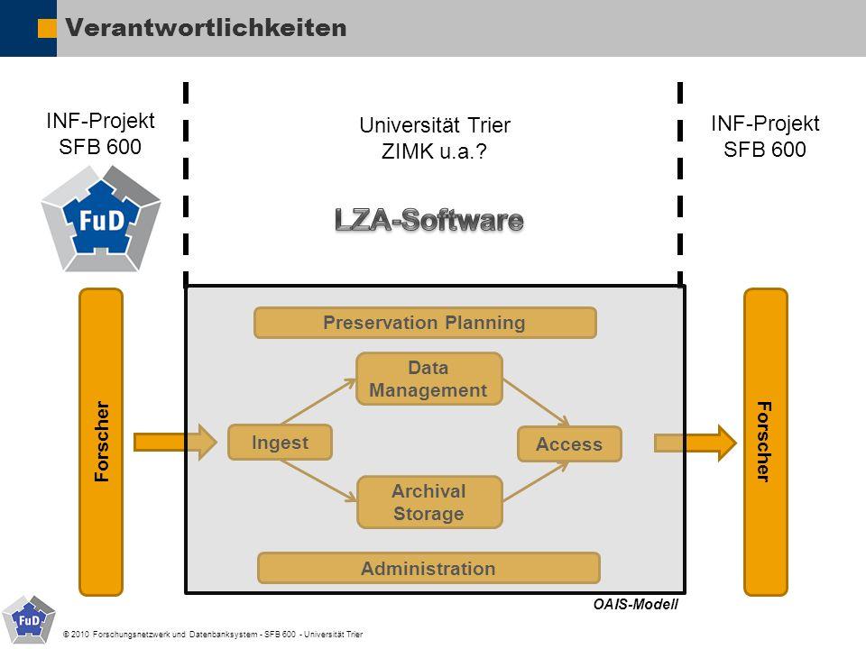 © 2010 Forschungsnetzwerk und Datenbanksystem - SFB 600 - Universität Trier Verantwortlichkeiten Forscher Preservation Planning Administration Ingest