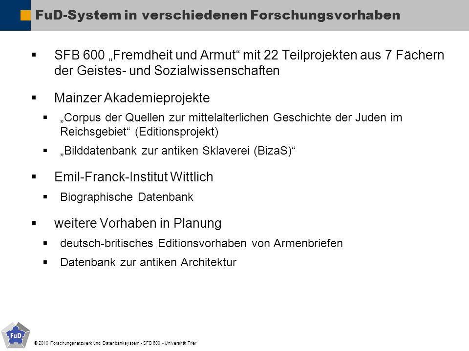 © 2010 Forschungsnetzwerk und Datenbanksystem - SFB 600 - Universität Trier Datenverwaltung im FuD-System Datensammlung Datenanalyse Publikations- vorbereitung Publikation Datenarchivierung