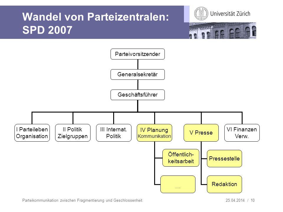 25.04.2014 / 10 Wandel von Parteizentralen: SPD 2007 Parteikommunikation zwischen Fragmentierung und Geschlossenheit Parteivorsitzender Generalsekretä