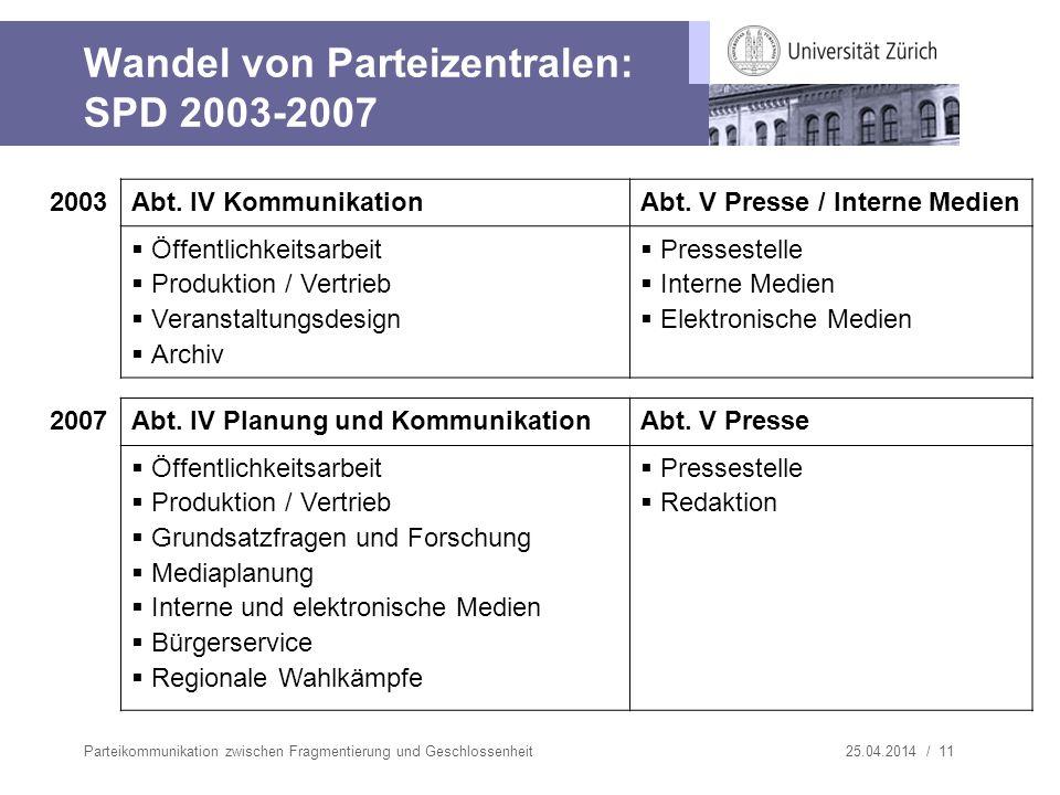 25.04.2014 / 11 Wandel von Parteizentralen: SPD 2003-2007 Parteikommunikation zwischen Fragmentierung und Geschlossenheit 2003Abt. IV KommunikationAbt