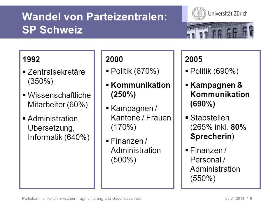 25.04.2014 / 8 Wandel von Parteizentralen: SP Schweiz Parteikommunikation zwischen Fragmentierung und Geschlossenheit 1992 Zentralsekretäre (350%) Wis