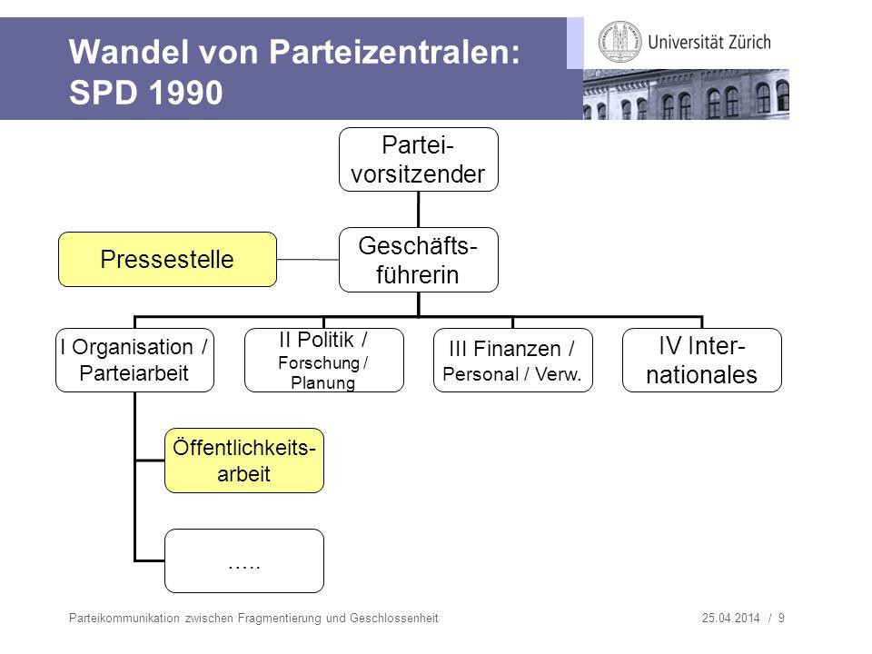 25.04.2014 / 9 Wandel von Parteizentralen: SPD 1990 Parteikommunikation zwischen Fragmentierung und Geschlossenheit Partei- vorsitzender Geschäfts- fü