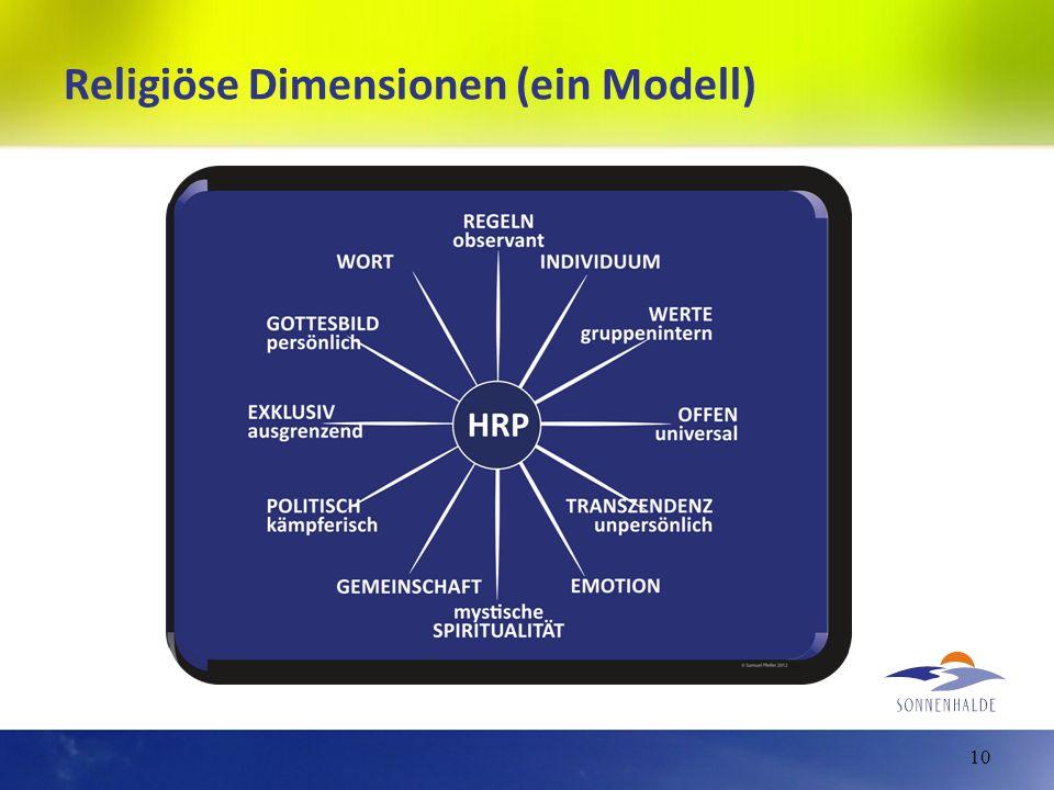 Religiöse Dimensionen (ein Modell) 10