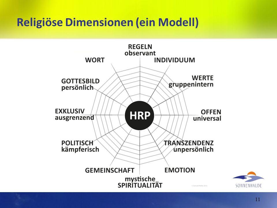 Religiöse Dimensionen (ein Modell) 11