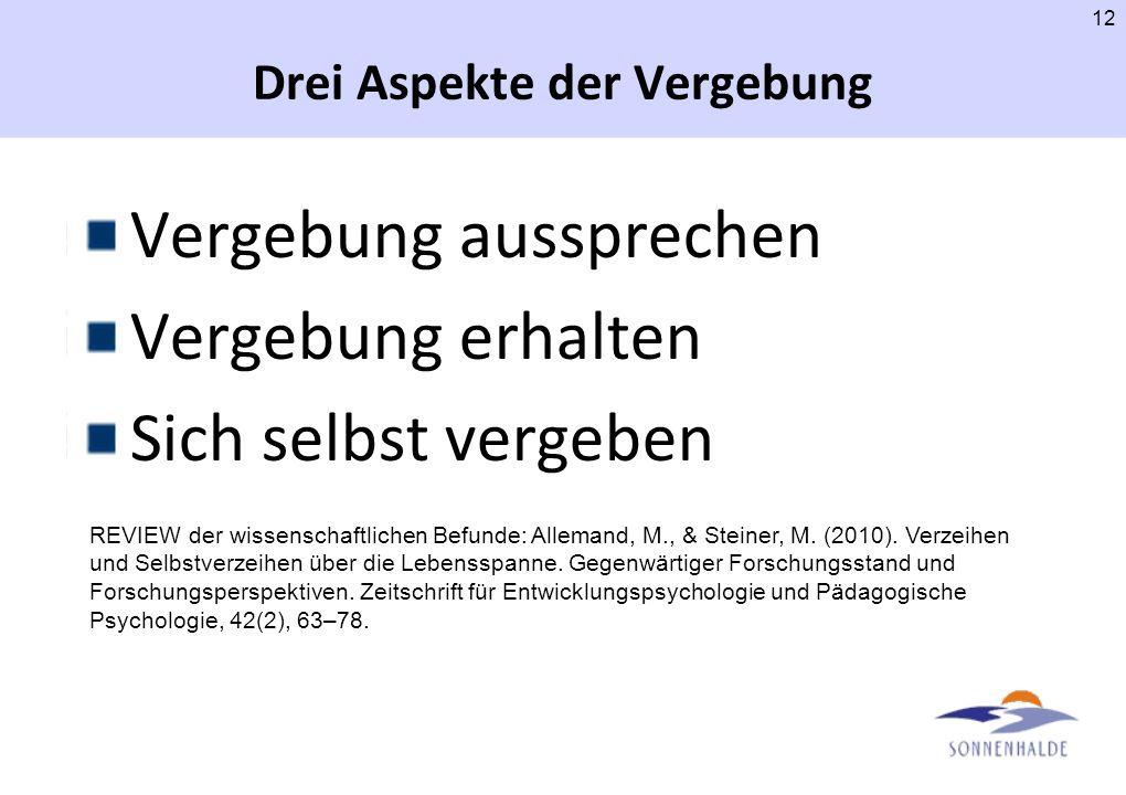 Zehn Weisheitskompetenzen (nach Linden) Fakten- und Problemlösewissen Kontextualismus Werterelativismus Ungewissheitstoleranz Emotionswahrnehmung Sere