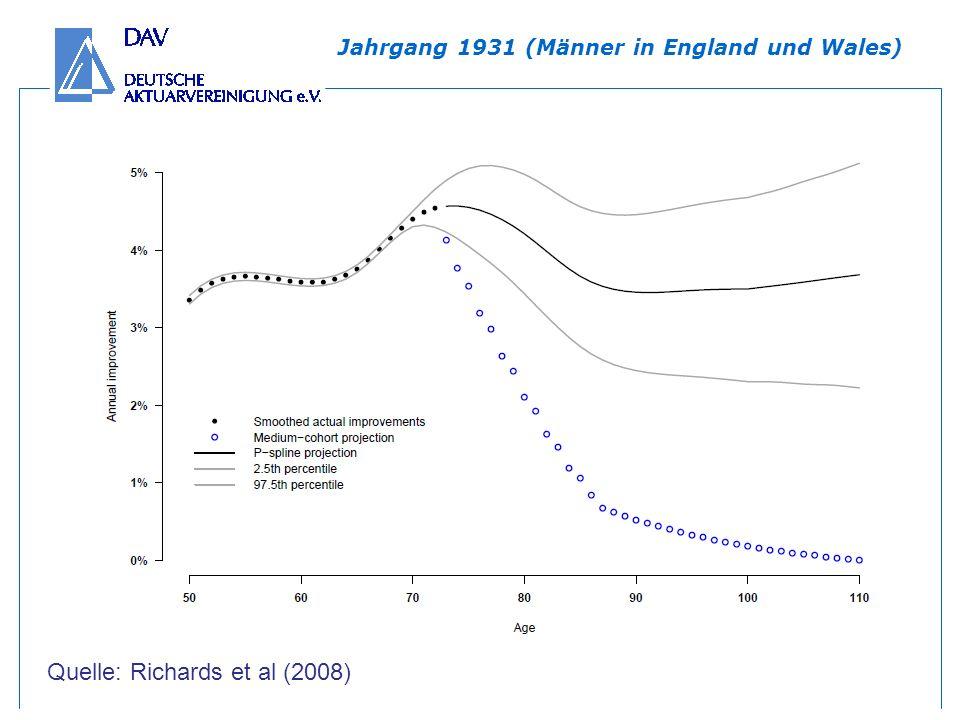Jahrgang 1931 (Männer in England und Wales) Quelle: Richards et al (2008)