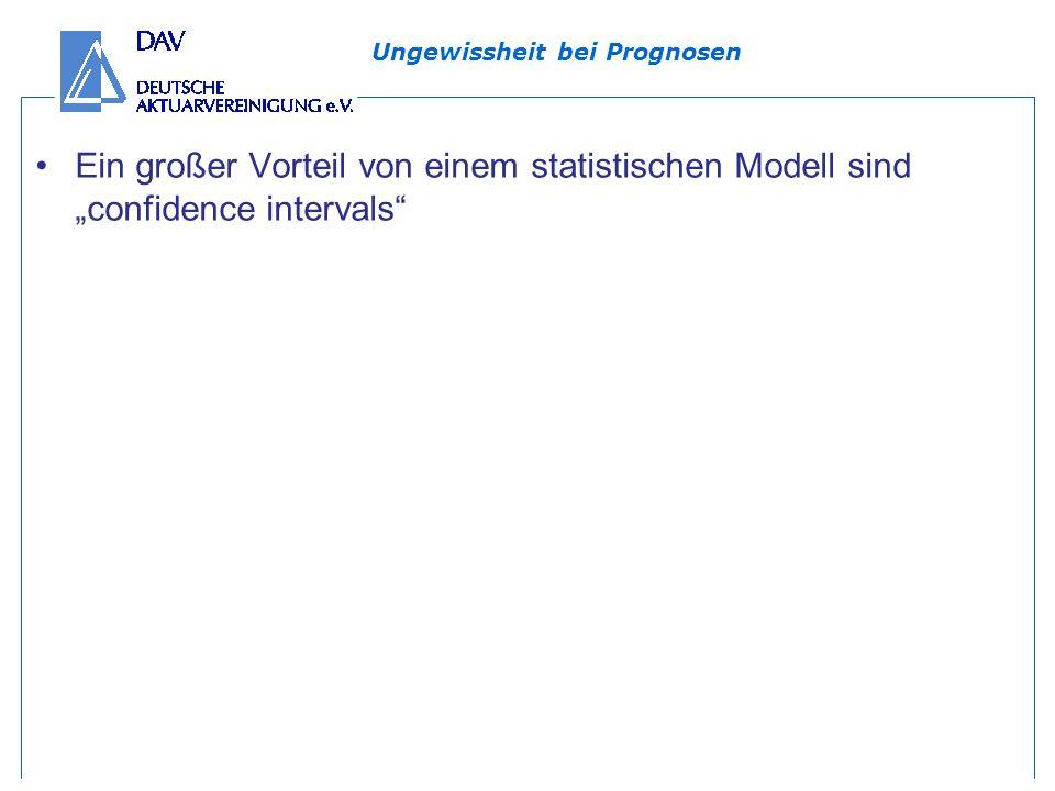 Ungewissheit bei Prognosen Ein großer Vorteil von einem statistischen Modell sind confidence intervals