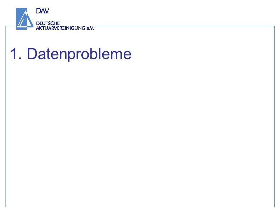 1. Datenprobleme