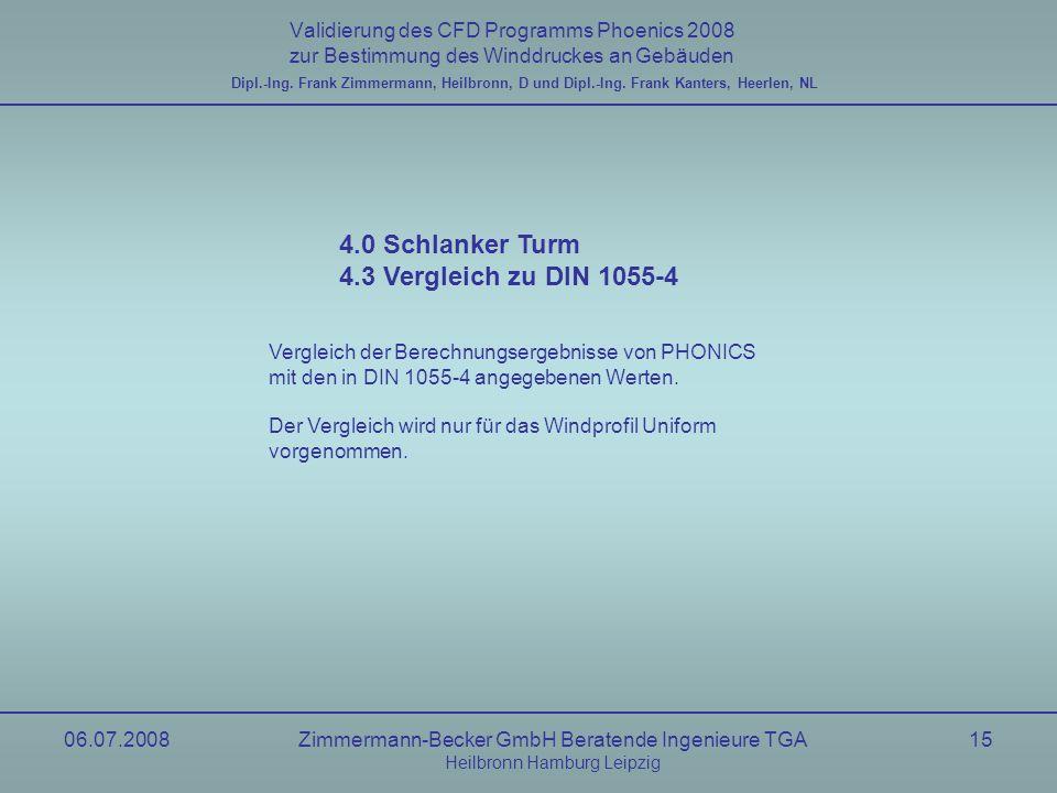 06.07.2008Zimmermann-Becker GmbH Beratende Ingenieure TGA Heilbronn Hamburg Leipzig 15 Validierung des CFD Programms Phoenics 2008 zur Bestimmung des