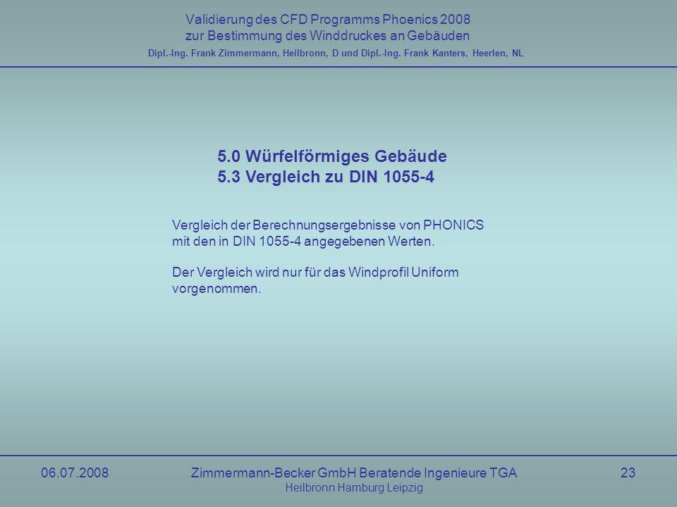 06.07.2008Zimmermann-Becker GmbH Beratende Ingenieure TGA Heilbronn Hamburg Leipzig 23 Validierung des CFD Programms Phoenics 2008 zur Bestimmung des
