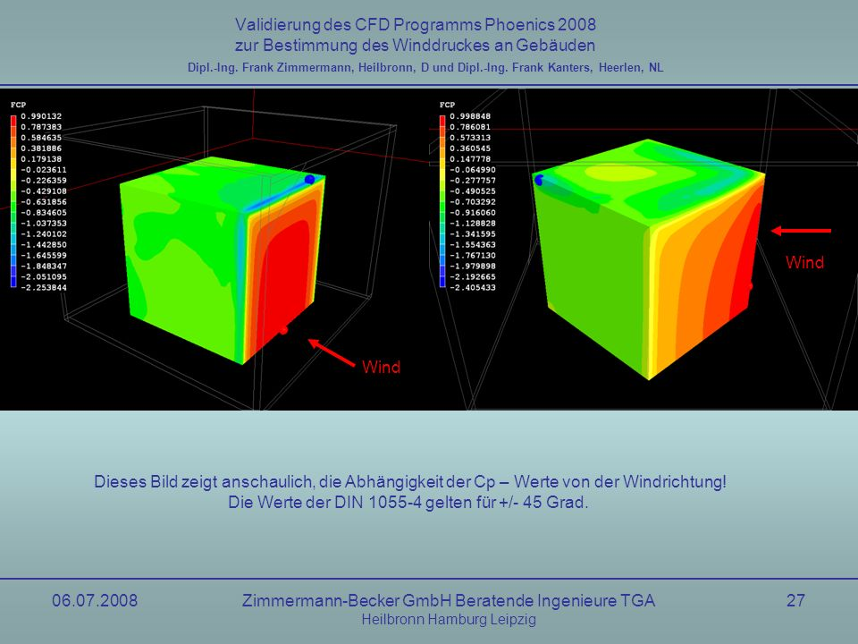 06.07.2008Zimmermann-Becker GmbH Beratende Ingenieure TGA Heilbronn Hamburg Leipzig 27 Validierung des CFD Programms Phoenics 2008 zur Bestimmung des
