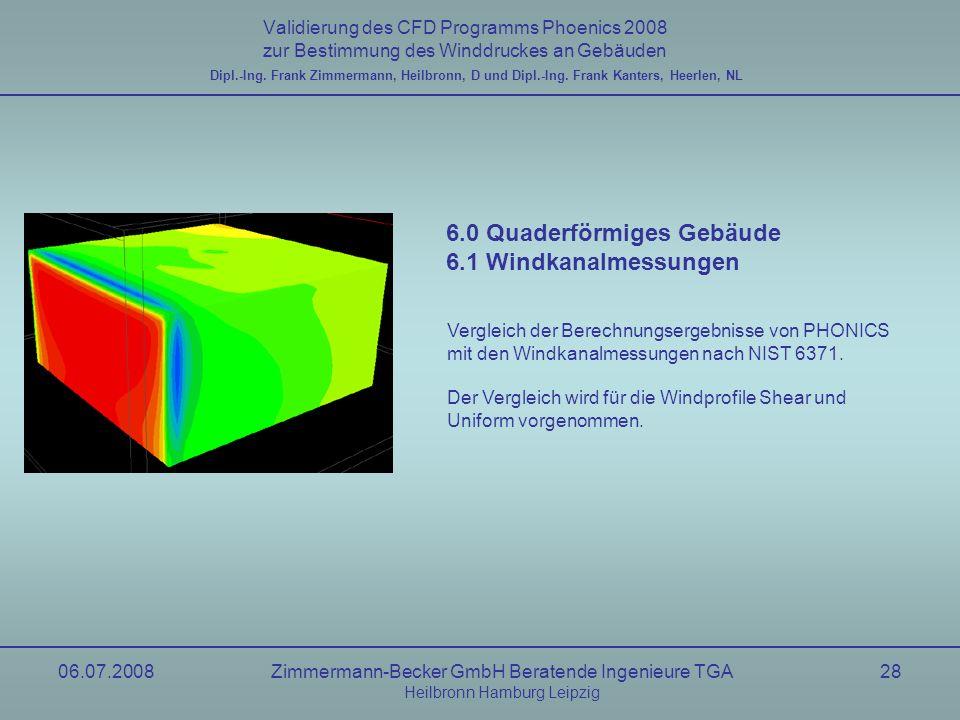 06.07.2008Zimmermann-Becker GmbH Beratende Ingenieure TGA Heilbronn Hamburg Leipzig 28 Validierung des CFD Programms Phoenics 2008 zur Bestimmung des