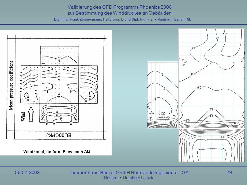 06.07.2008Zimmermann-Becker GmbH Beratende Ingenieure TGA Heilbronn Hamburg Leipzig 29 Validierung des CFD Programms Phoenics 2008 zur Bestimmung des
