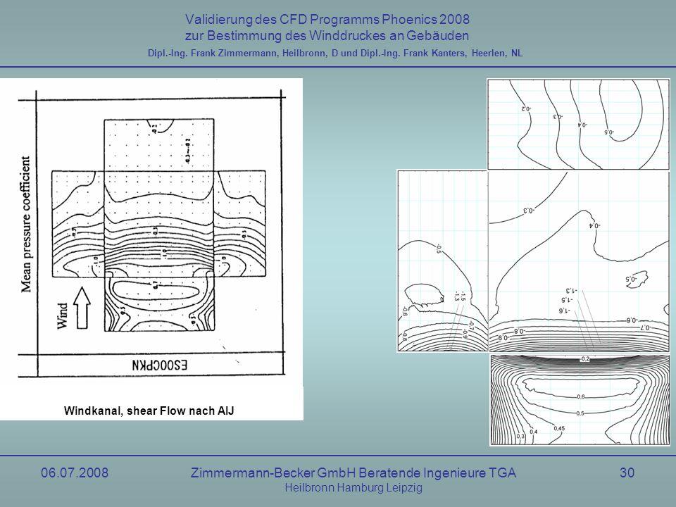 06.07.2008Zimmermann-Becker GmbH Beratende Ingenieure TGA Heilbronn Hamburg Leipzig 30 Validierung des CFD Programms Phoenics 2008 zur Bestimmung des