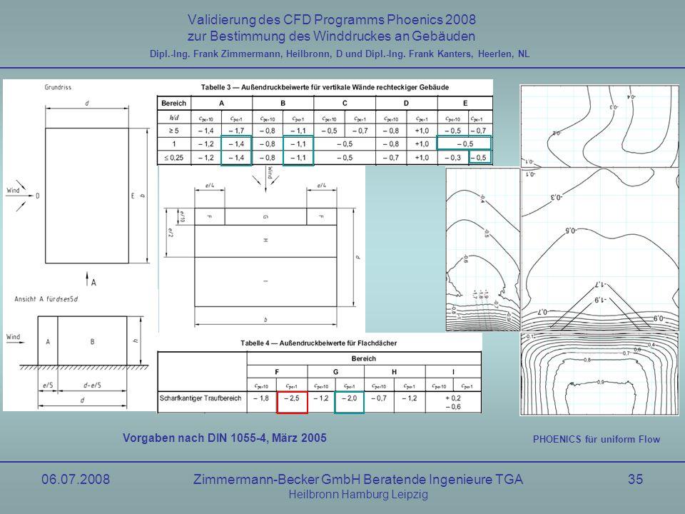 06.07.2008Zimmermann-Becker GmbH Beratende Ingenieure TGA Heilbronn Hamburg Leipzig 35 Validierung des CFD Programms Phoenics 2008 zur Bestimmung des