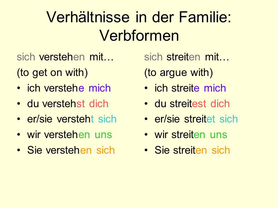 Verhältnisse in der Familie: Verbformen sich verstehen mit… (to get on with) ich verstehe mich du verstehst dich er/sie versteht sich wir verstehen un