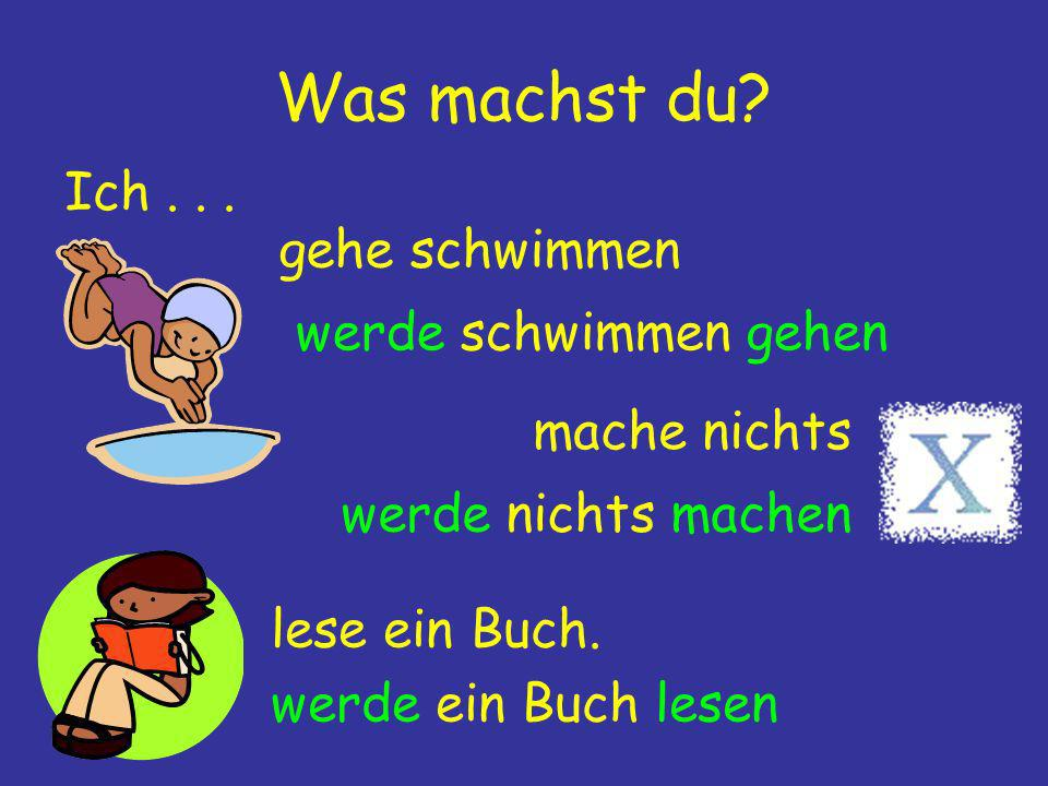 """Pr�sentation """"The future tense in German, is made with werden and ..."""