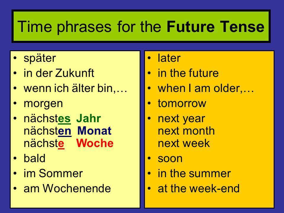 Time phrases for the Future Tense später in der Zukunft wenn ich älter bin,… morgen nächstes Jahr nächsten Monat nächste Woche bald im Sommer am Woche