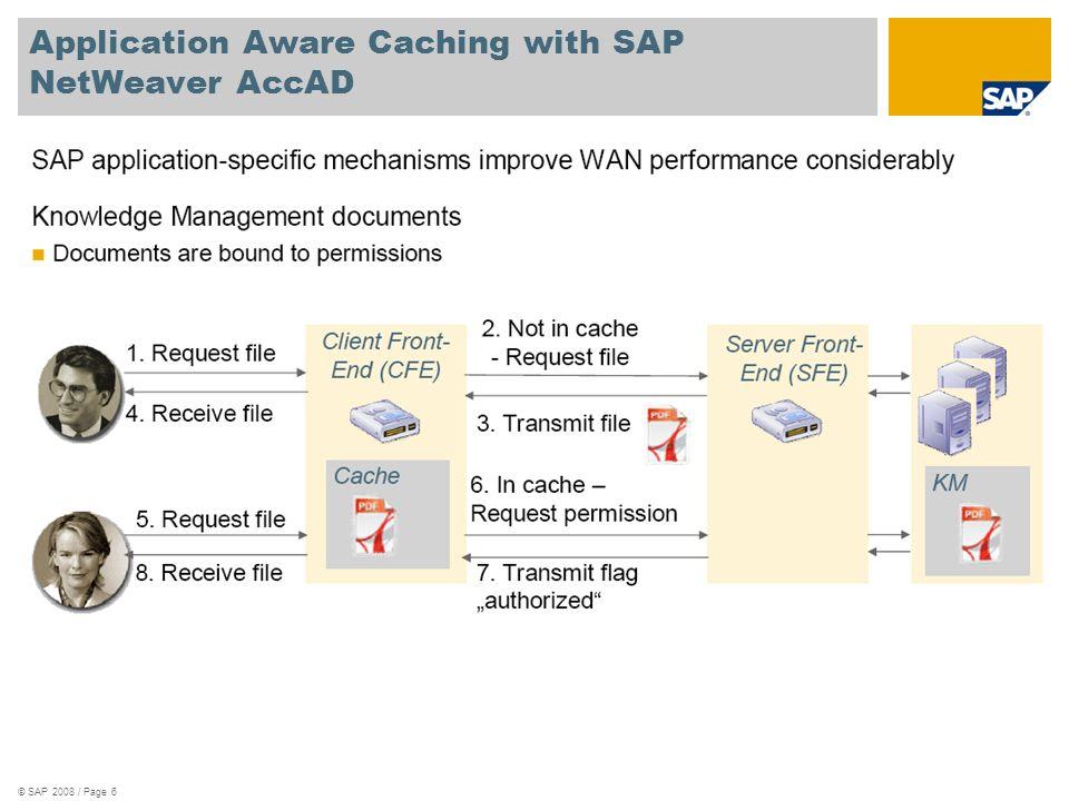 © SAP 2008 / Page 7 Example Using SAP NetWeaver Portal Knowledge Management