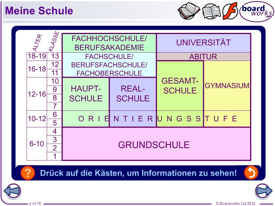 © Boardworks Ltd 20124 of 10 Meine Schule