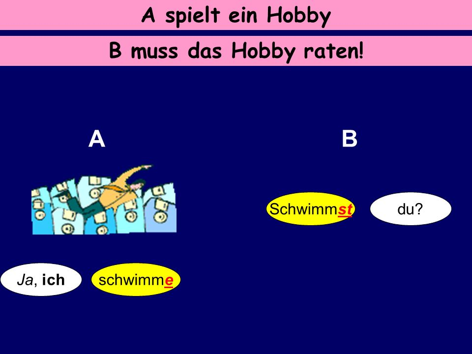 Question: How do you ask a question in German? Answer: Swap the subject and the verb around! SubjectVerb IchspieleTennis Object Spielstdu VerbSubject